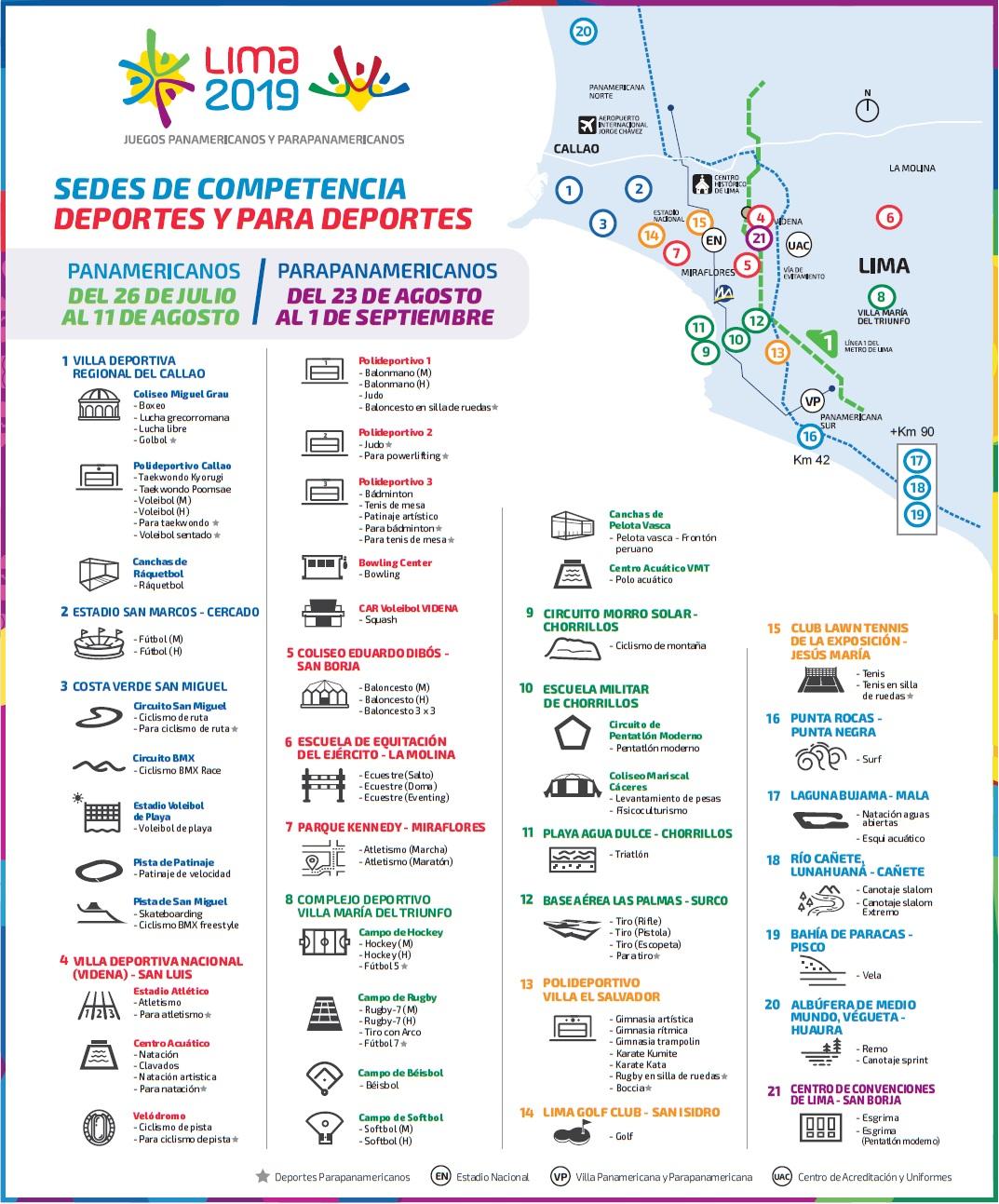 Calendario Juegos Panamericanos Lima 2019 Entradas.Lima 2019 Presenta Calendario De Juegos Panamericanos Y